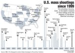 Dozens killed or injured in mass shooting at Coloradocinema