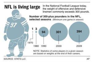 NFL HEAVYWEIGHTS